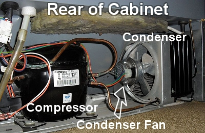 Refrigeratior_compressor_compartment appliance411 faq frost free refrigerator not cooling properly hotpoint fridge thermostat wiring diagram at edmiracle.co