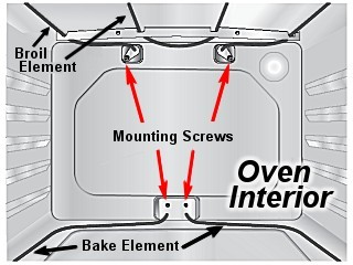 oven interior appliance411 faq how do i replace an oven element? hotpoint oven bake element wiring diagram at soozxer.org